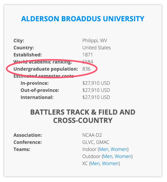 Streamline Athletes Platform: College Profile