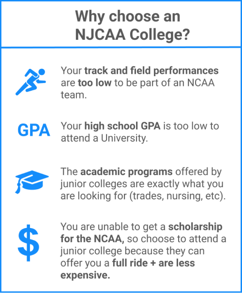 NCAA and JUCO pros and cons